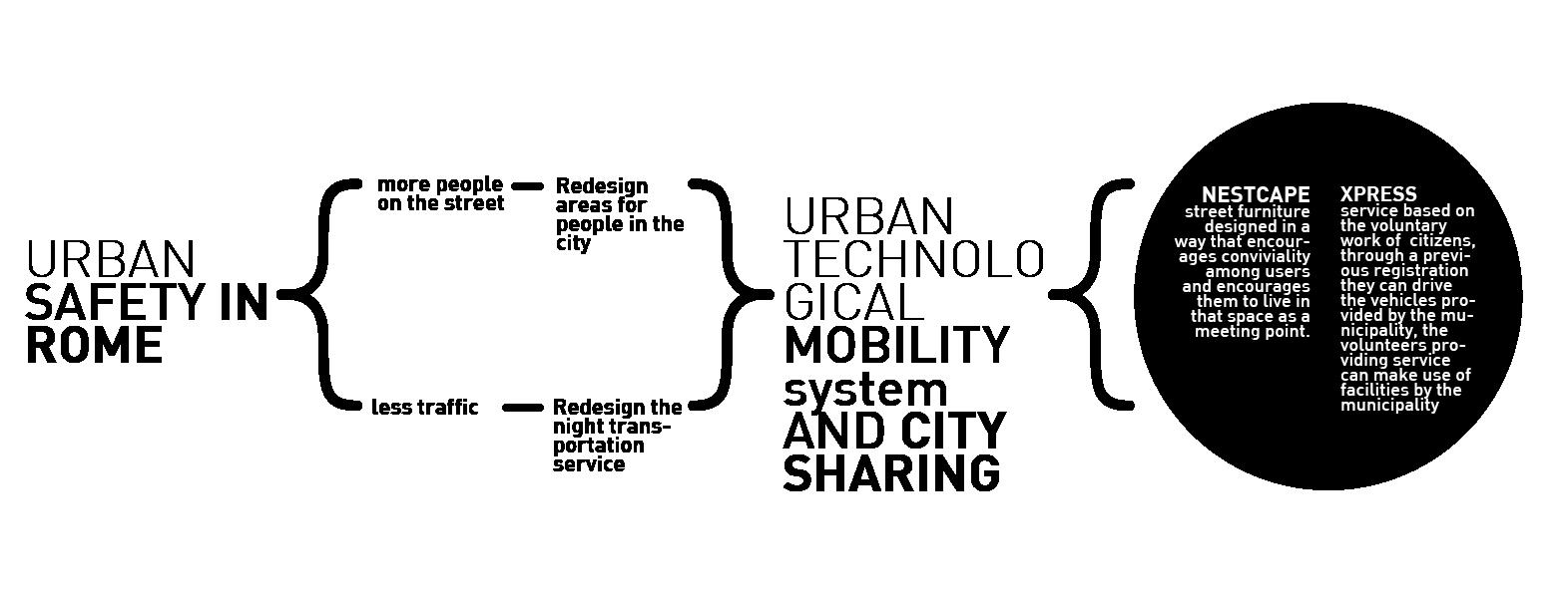 intro-schema-01