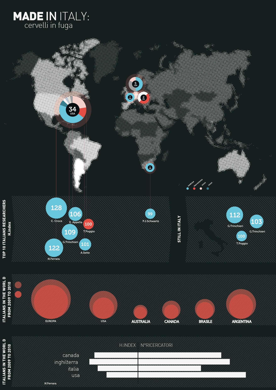 mappa-infografica-cervelli-01